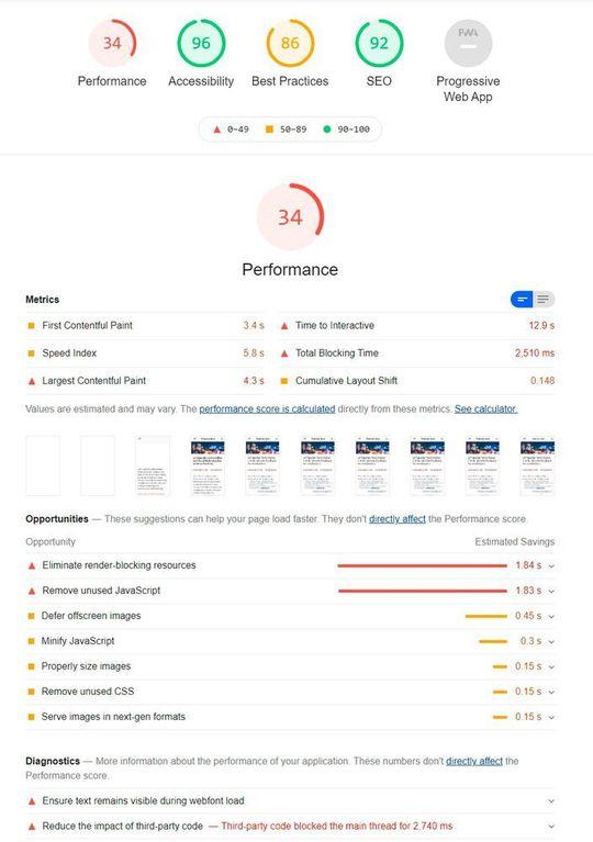 Google Lighthouse displays comprehensive reports when measuring websites.
